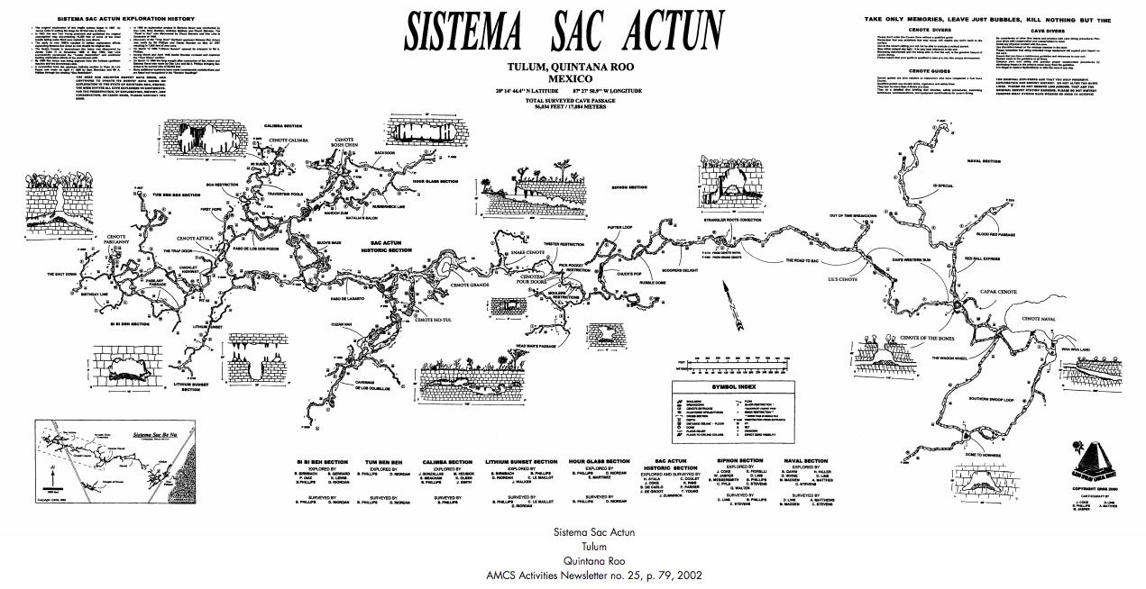 Sac_Actun_2002.png