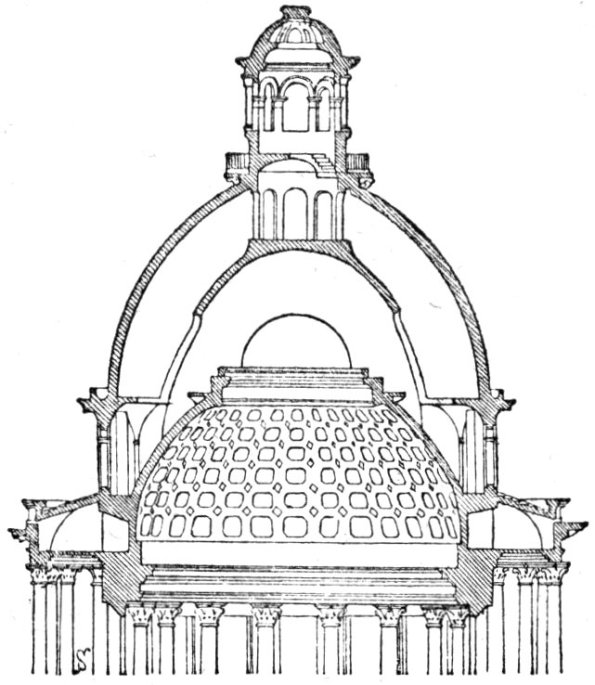 triple dome