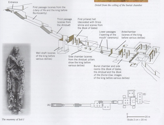 valley of kings tomb schematic